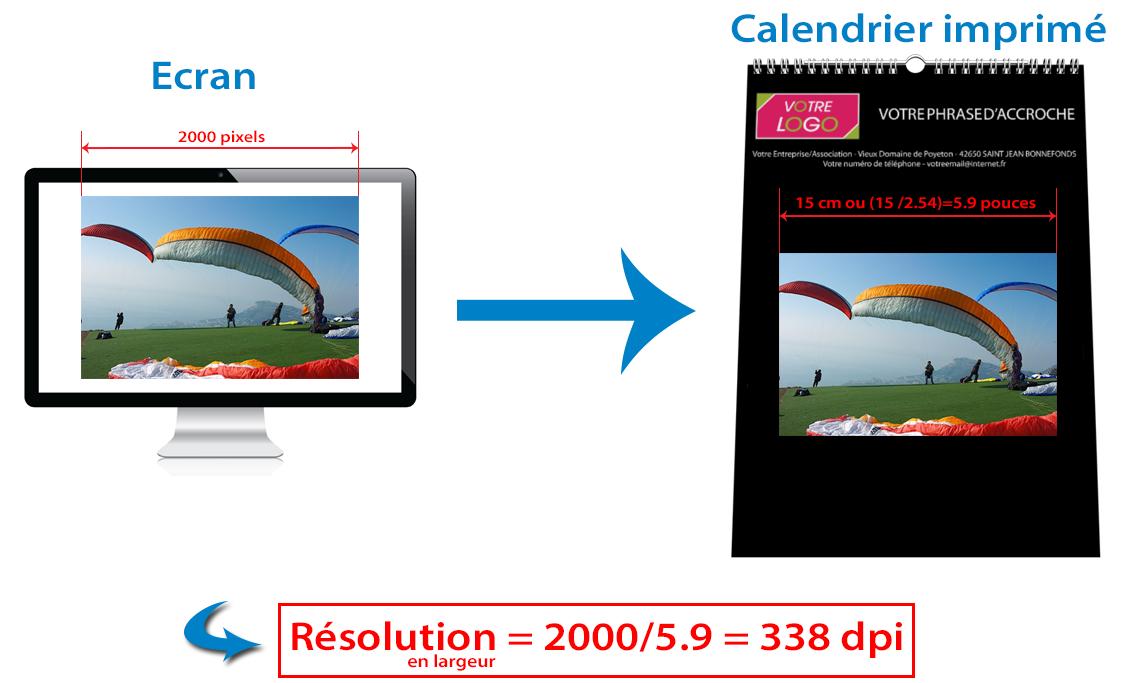 Calendrier entreprise ou association : résolution des photos
